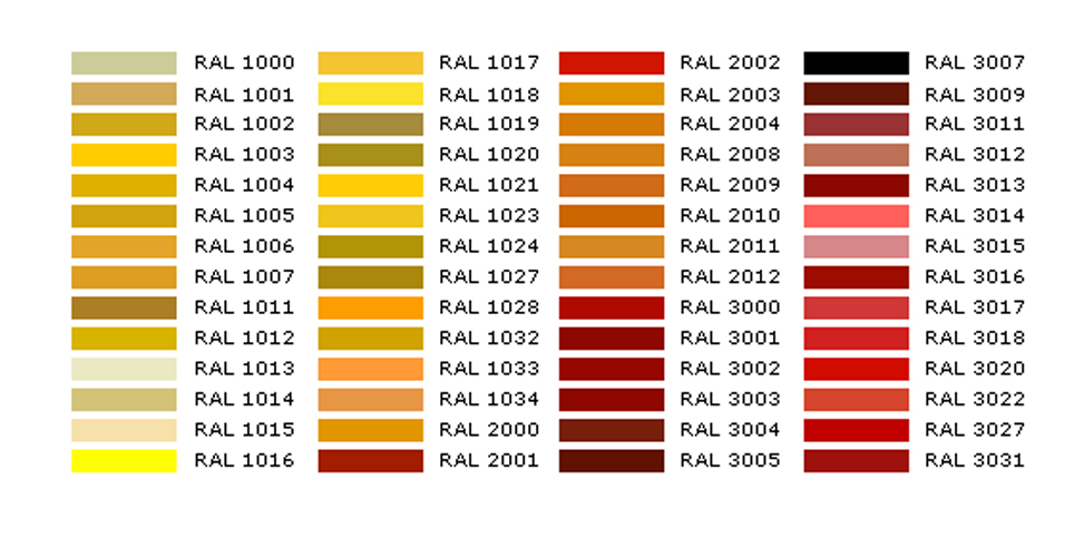 Colour List Ach Panels